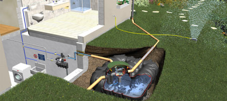 What's the Best Rainwater Harvesting Tank for Me?