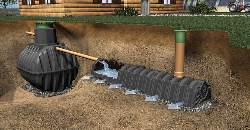 Graf UK Sewage Treatment Plant Discharging into Soakaway