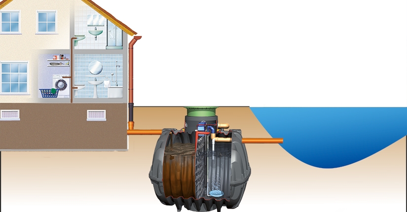 Sewage treatment plant compliant with the General Binding Rules